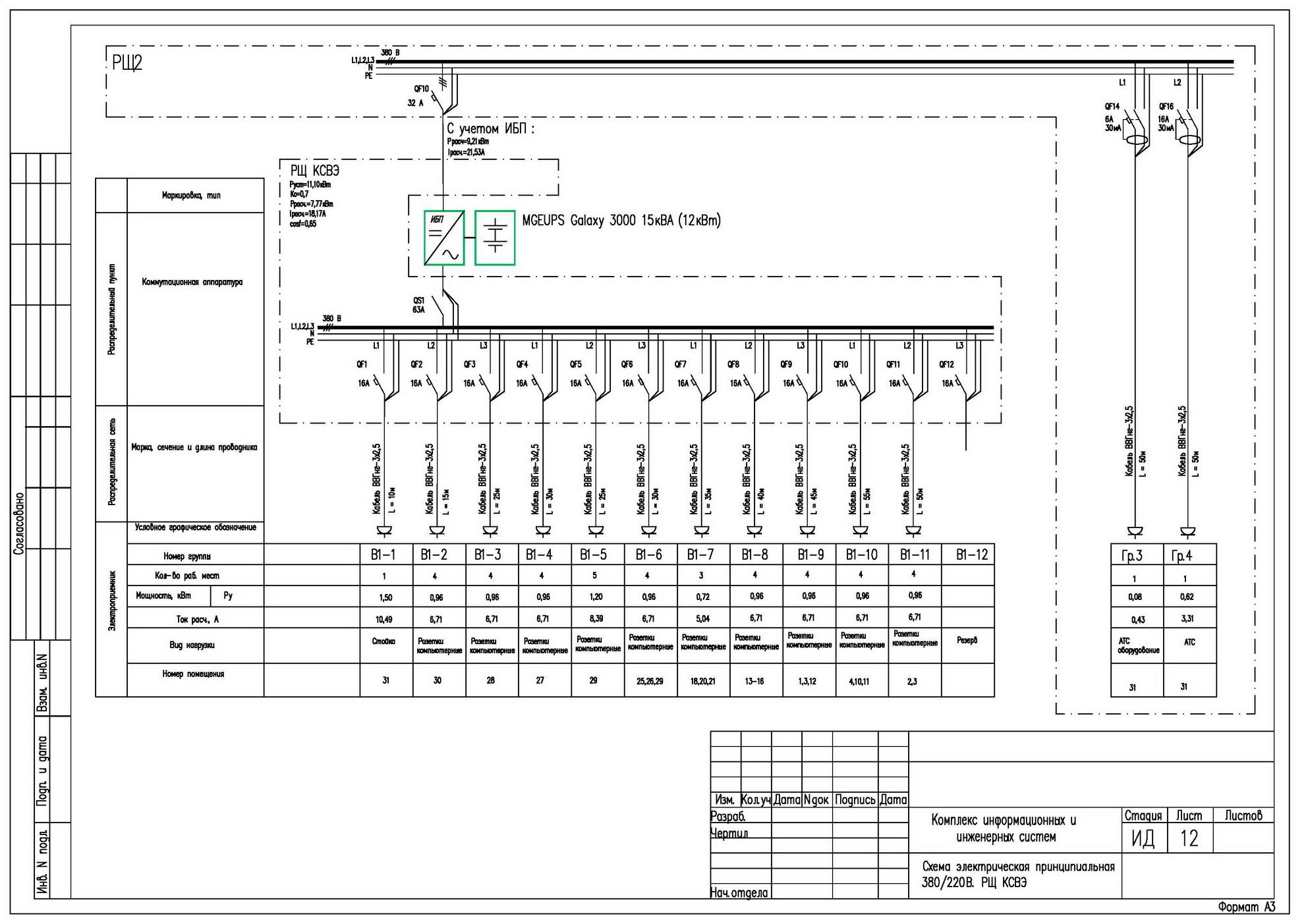 Электроснабжение серверной проект получения ТУ Хуторской 1-й переулок